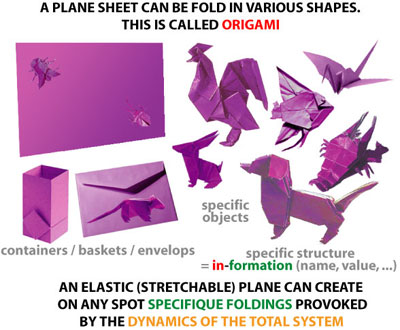Paper sheet can have all origami shapes riemann space